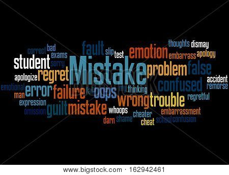 Mistake, Word Cloud Concept