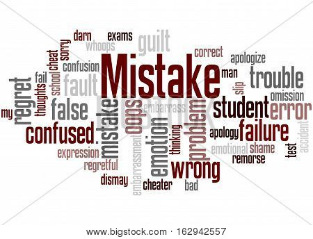 Mistake, Word Cloud Concept 5