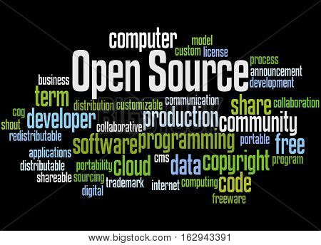 Open Source, Word Cloud Concept