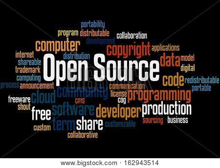 Open Source, Word Cloud Concept 4