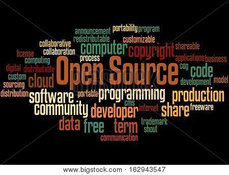 Open Source, Word Cloud Concept 5