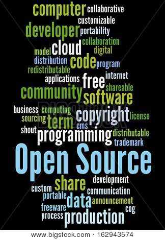 Open Source, Word Cloud Concept 6