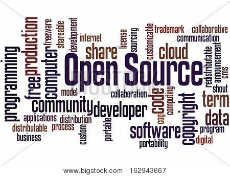 Open Source, Word Cloud Concept 8