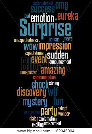 Surprise, Word Cloud Concept 7