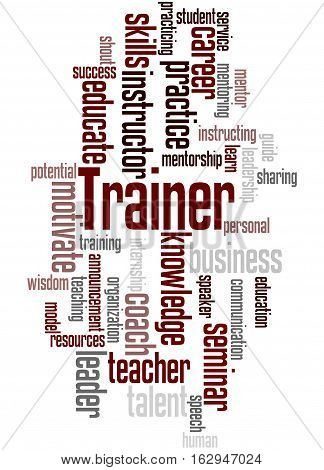 Trainer, Word Cloud Concept 3