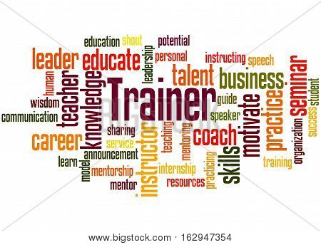 Trainer, Word Cloud Concept 7