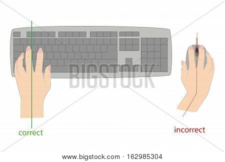 correct and incorrect hand position to work on the keyboard. vector illustration.