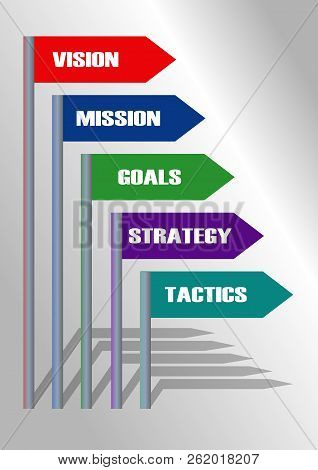 Motivation Template Vision, Mission And Goals. Strategy And Tactics. Direction Indicator Elements Wi