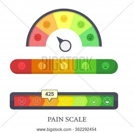 Pain Mood Scale With Emotions. Rating Scale Of Customer Satisfaction.