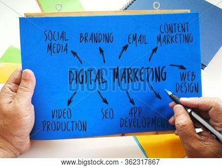 Digital Marketing elements, written on blue board