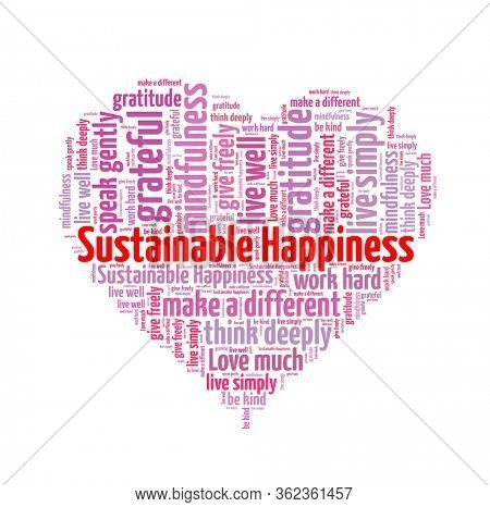 Sustaibale Happiness in word collage