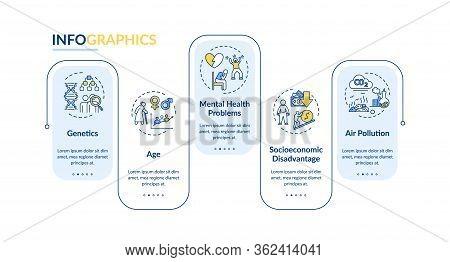 Cvd Risk Factors Vector Infographic Template. Mental Health Problems, Genetics Presentation Design E