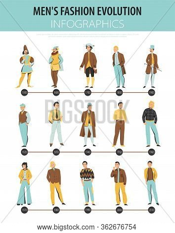 Fashion History Men Clothing Evolution Flat Infographic Menswear Timeline Chart From Middle Ages To