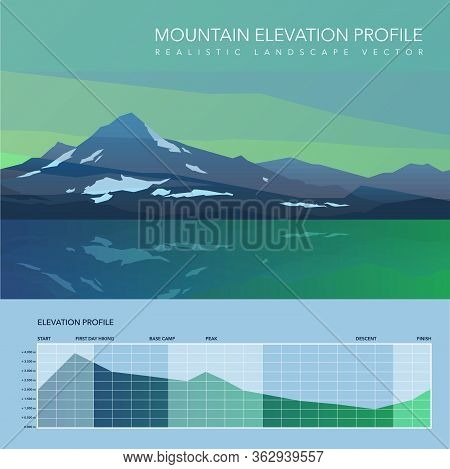 High Mountain Landscape Infographic. Elevation Grid. Wilderness. Spectacular View. Vector Illustrati