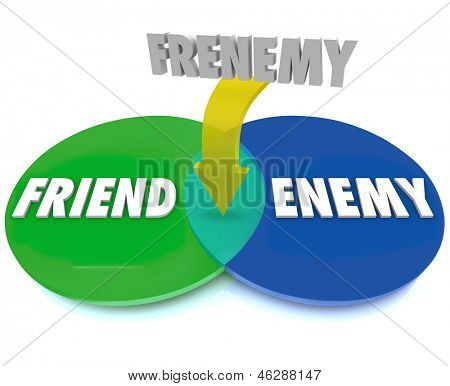 The word Frenemy defined by a venn diagram of intersecting circles between Friend and Enemy
