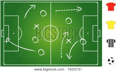 soccer field strategy