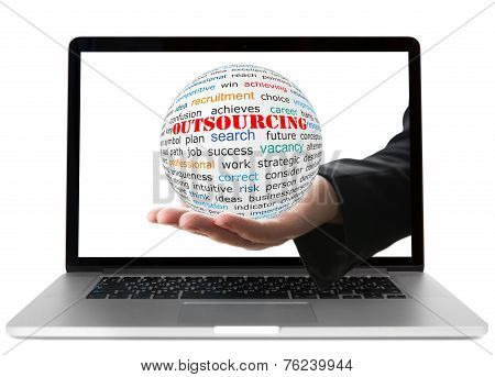 Concept of outsourcing