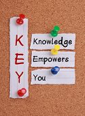 Knowledge Empowers You and KEY Acronym notes pinned on cork board. poster