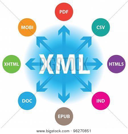 XML file conversion