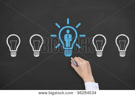 Human Resource Drawing on Blackboard