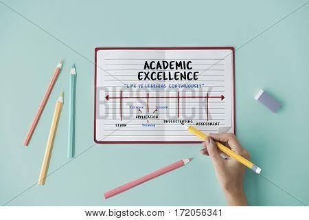 Knowledge Academic Excellence University Wisdom