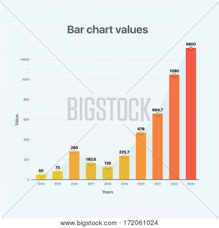 Bar chart values flat illustration red and orange. Modern business steps to grow chart and graph options banner. Vector illustration. Abstract digital illustration with lines.