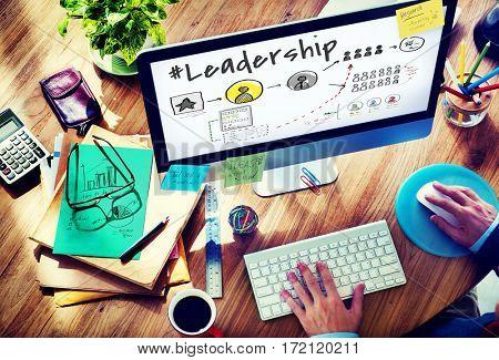 Leadership Partnership Business Leadership Plan