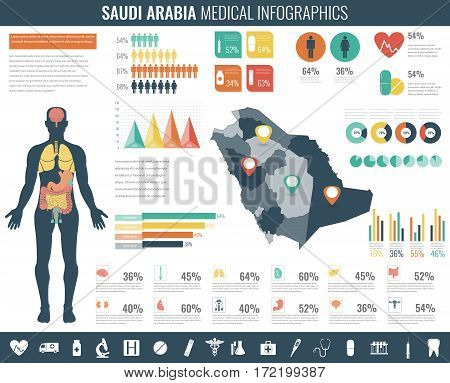 Saudi Arabia Medical Infographic set with charts and other elements. Vector illustration