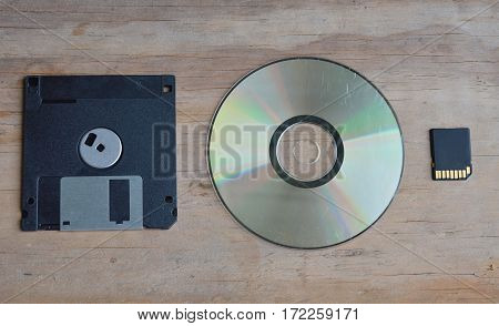 floppy disk with DVD and SD card technology development for computer