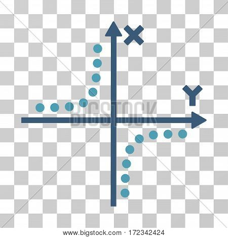 Hyperbola Plot vector icon. Illustration style is flat iconic bicolor cyan and blue symbol on a transparent background.