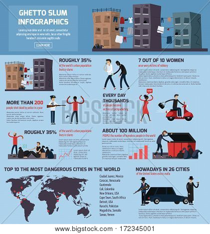 Colored and flat ghetto slum flat infographics with top 10 most dangerous cities in the world vector illustration
