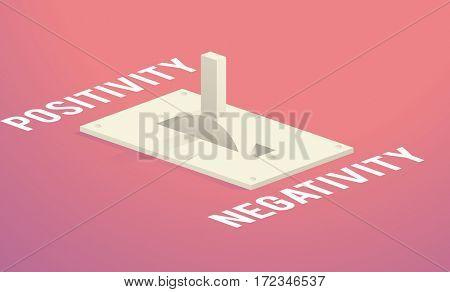 Advantage Disadvantage Possible Impossible Icon