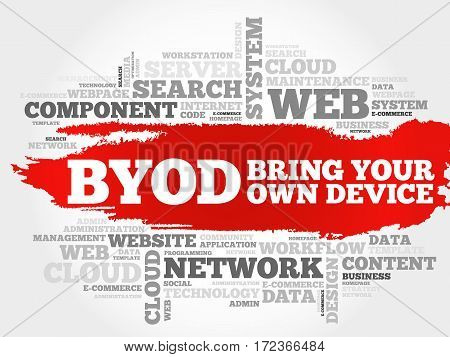Byod - Bring Your Own Device