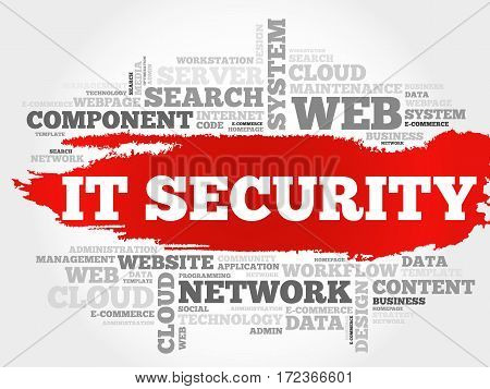 IT Security word cloud collage, technology business concept background