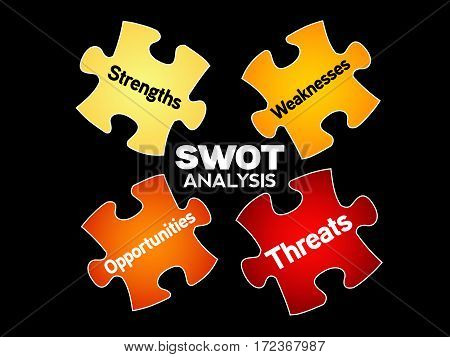 SWOT (Strengths Weaknesses Opportunities Threats) analysis business strategy target management business plan concept
