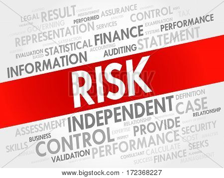 Risk Word Cloud Collage