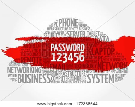 Easy Password 123456 word cloud collage, technology business concept background
