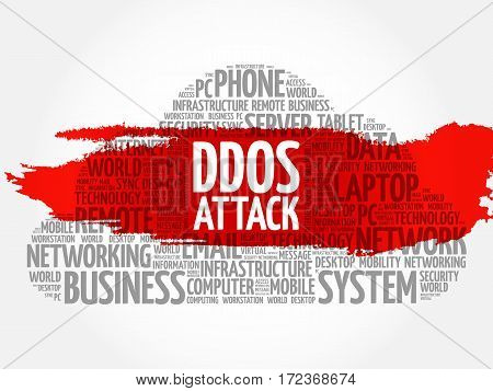 DDOS Attack word cloud collage, technology business concept background