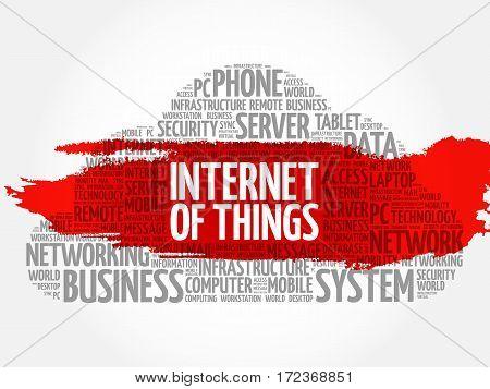 Internet Of Things (iot) Word Cloud