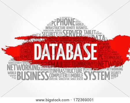 Database word cloud collage, technology business concept background