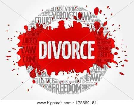 Divorce word cloud collage, social concept background