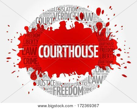 Courthouse word cloud collage, business concept background