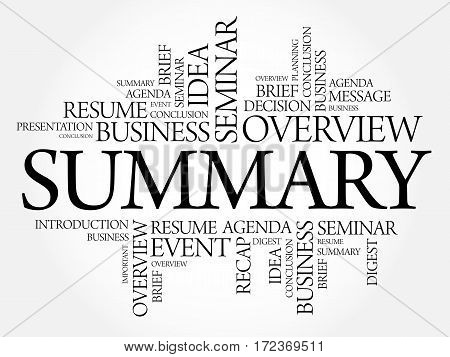 Summary Word Cloud Collage