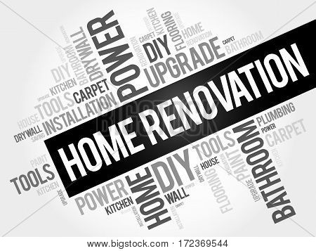 Home Renovation Word Cloud