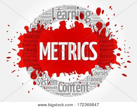 Metrics word cloud collage, business concept background