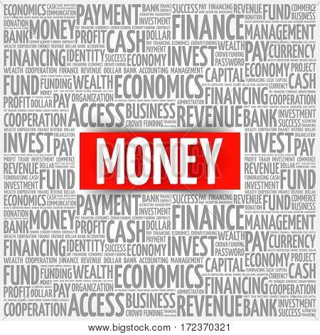 MONEY word cloud collage, business concept background