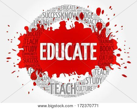 EDUCATE word cloud collage, education concept background