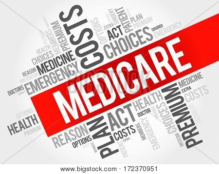 Medicare Word Cloud Collage