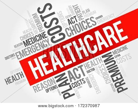 Healthcare Word Cloud Collage