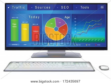 Web analytics charts graphs and indicators of website on desktop computer screen. Dashboard of webmaster in blue design. Vector illustration isolated on white background.